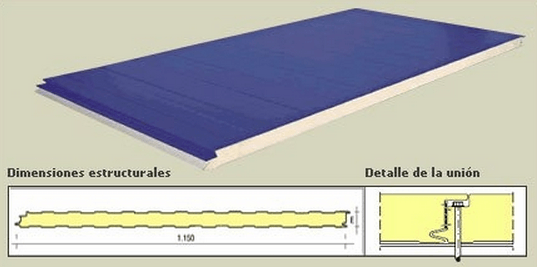 panel sandwich fachadas caracteristicas