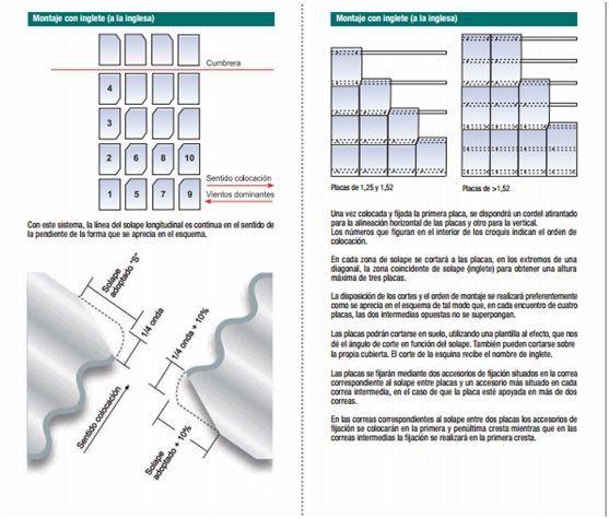 instalacion uralita sin amianto