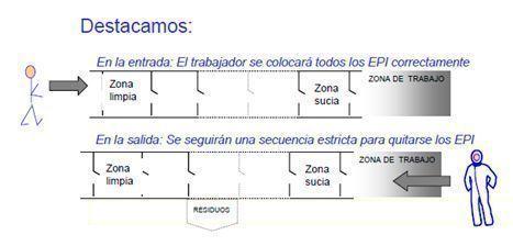 epis amianto
